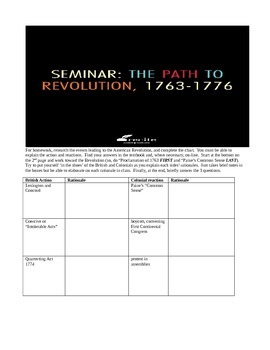 Path to Revolution Seminar