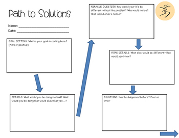 Path to Solutions Individual Counseling Goal Setting