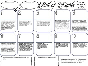 Path to US Democracy Graphic Organizer