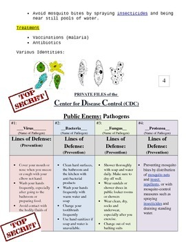 Pathogen Case File Lesson