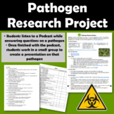 Pathogen Research Project (Listen to Podcast, Research, & Design a Presentation)