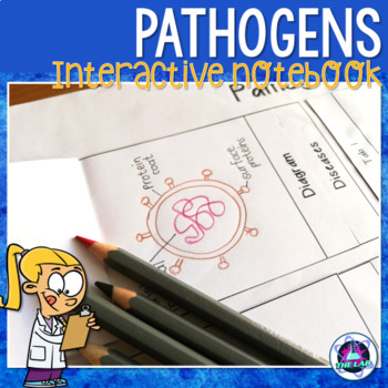 Pathogens Interactive Notebook Activity