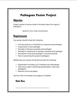 Pathogens Poster Project with Rubric