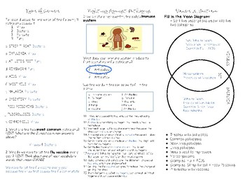 Pathogens Review Brochure