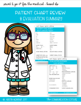 Patient Chart Review & Evaluation Essentials