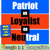 Patriot, Loyalist, or Neutral? Where would YOU stand? Critiquing Points of View!