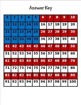 Patriotic Flag Hundreds Chart Hidden Picture Addition and Number Sense Practice