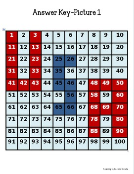 USA Hundreds Chart Hidden Picture Place Value Number Sense Practice