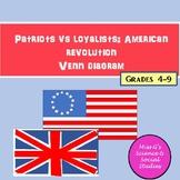 Patriots vs Loyalists: American Revolution Venn Diagram
