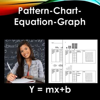 Pattern, Chart, Equation(y=mx+b), and Graph