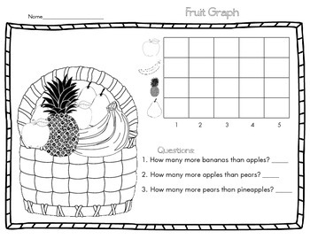 Pattern Graphing Worksheets