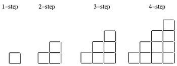 Pattern Performance Task