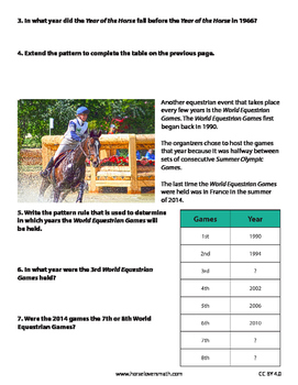 Pattern Rules & Equestrian Events