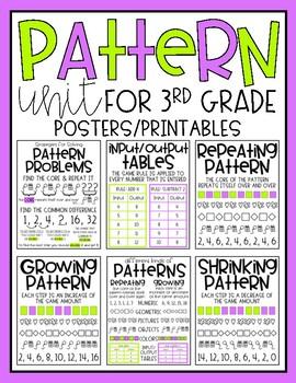 Pattern Unit