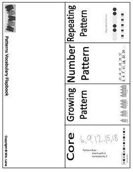Pattern Vocabulary Flapbooks