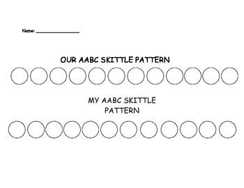 Patterning FUN