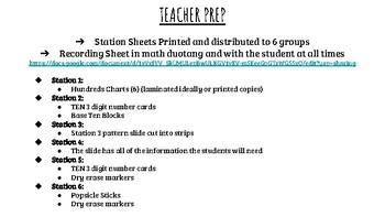 Grade 3 Patterning Math Centers