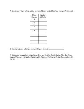 Patterning Unit Test