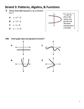 Patterns, Algebra, and Functions Test Prep