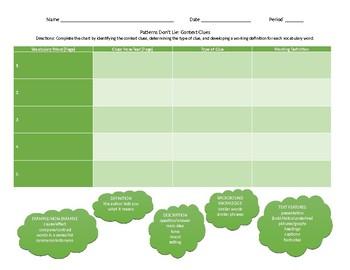 Patterns Don't Lie: Context Clue Patterns Worksheet
