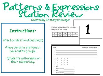 Patterns & Expressions Review