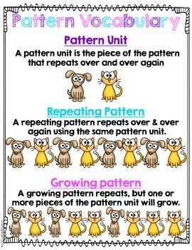 Patterns Focus Wall Anchor Chart or Poster