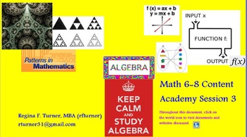 Patterns, Functions, and Algebra for Math 6-8