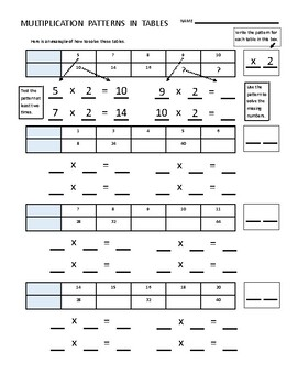 Patterns In A Table - Multiplication