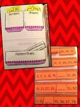 Patterns Interactive Notebook