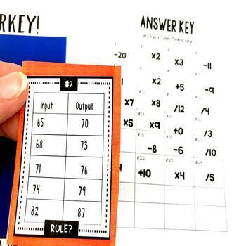 Patterns Thanksgiving Game