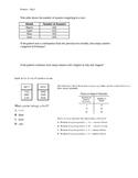 Patterns Objective 2 Test