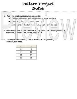 Patterns Project VA SOL 5.18