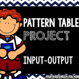Patterns Table Project NO PREP