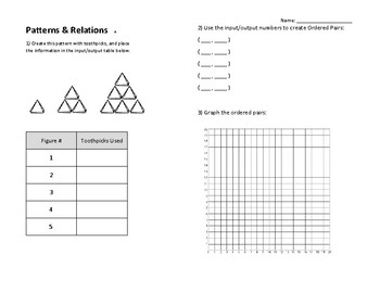Patterns, Tables & Coordinate Grids