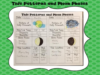 Patterns: Tides and Moon Phases Recording Sheet