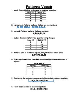 Patterns Vocabulary