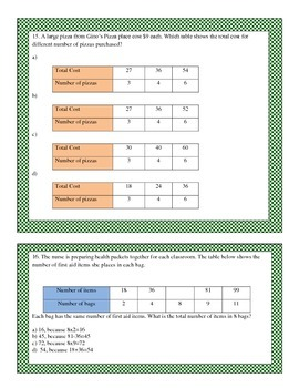 Patterns across tables task cards