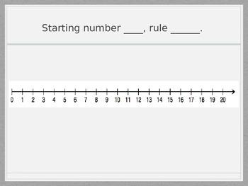 The OzE Teacher - Patterns and Algebra