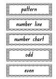Patterns and Algebra Language Cards