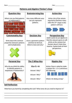 Patterns and Algebra Keys