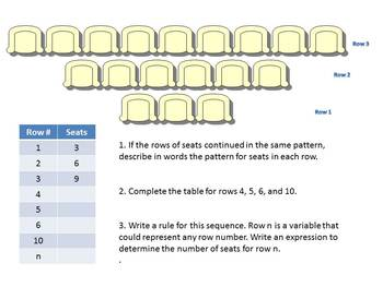 Patterns and Arithmetic Sequences Foldable and Activity