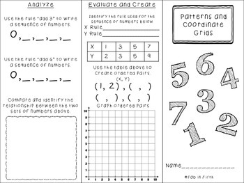 Patterns and Coordinate Grid Tri-Fold Common Core Standard 5.OA.3