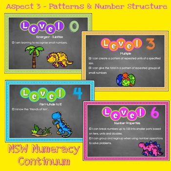 Patterns and Number Structure Bump it Up Wall - NSW Numeracy Continuum Aligned