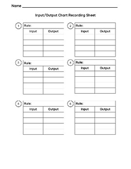 Patterns and Programming Input Output Charts using Python Text Based Coding