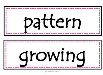 Patterns and Relations in Math- Anchor Charts and Word Wall