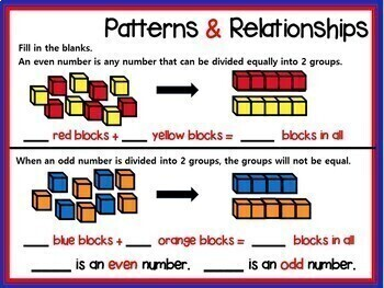 Patterns and Relationships - GOOGLE INTERACTIVE CLASSROOM!