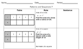 Patterns and Sequences - Find Function Rules, Tables, & Nth Term