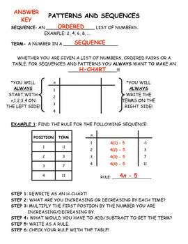 Patterns and Sequences Guided Student Notes With You Trys and Key