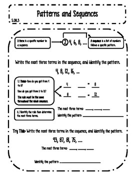 Patterns and Sequences Interactive Notes