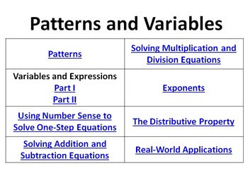 Patterns and Variables Bell Ringers Expressions One-Step Equations Exponents